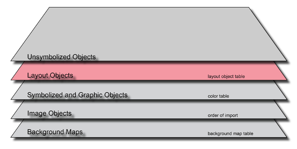Order Layout.png