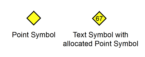 File:TextSymbolWithAllocatedPointSymbol.PNG