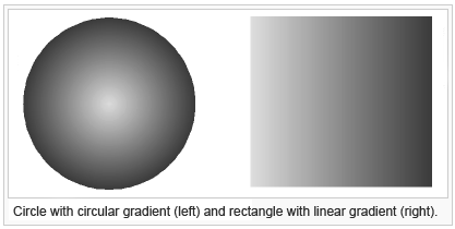 File:Gradient.PNG