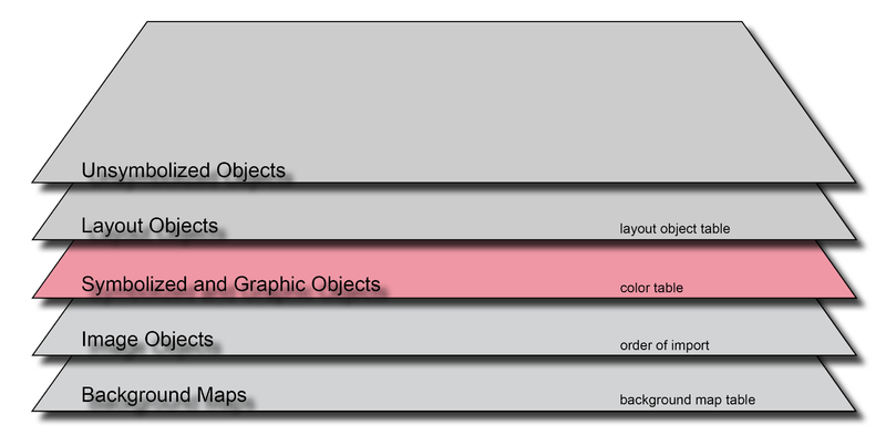 File:Order SymbolizedAndGraphicObjects.PNG