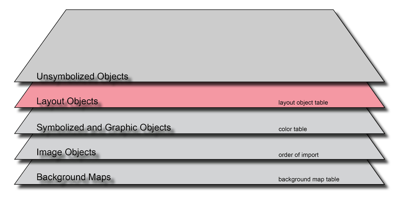 File:Order Layout.png