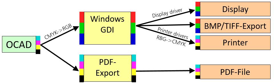Try These Windows 10 Update History Wiki {Mahindra Racing}