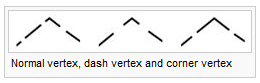 Normal vertex, dash vertex and corner vertex