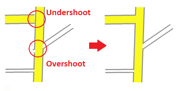 Remove Overshoots and Undershoots