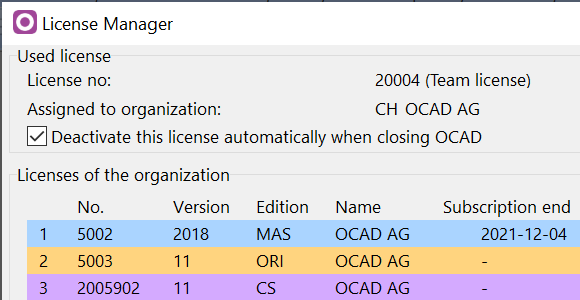 License Management in OCAD